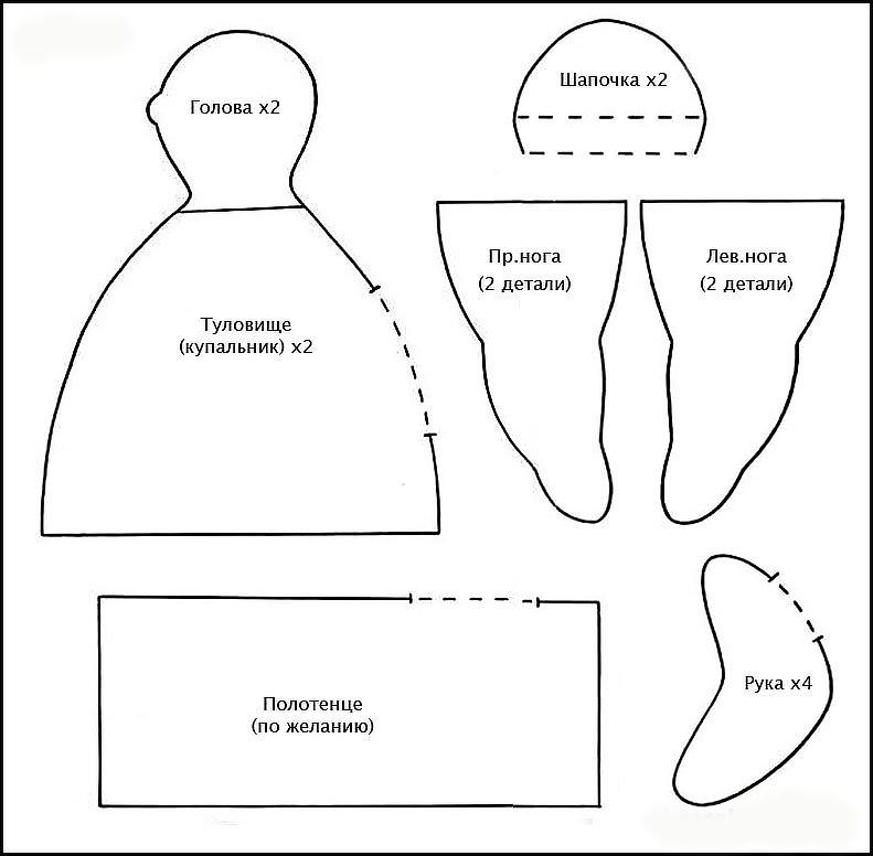 тильда величину толстушка выкройки в натуральную